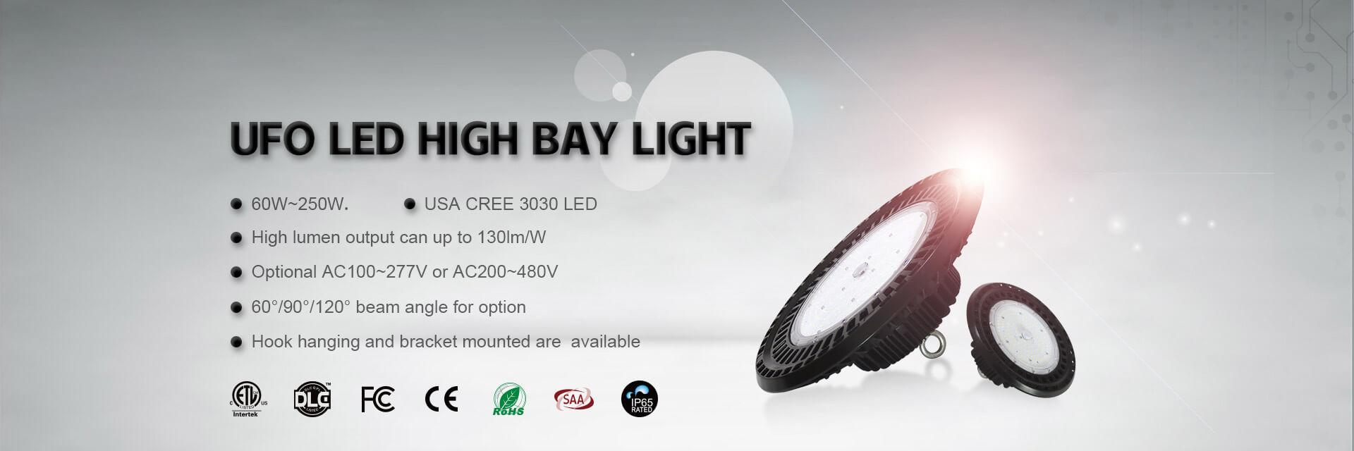 LED Work Lighting