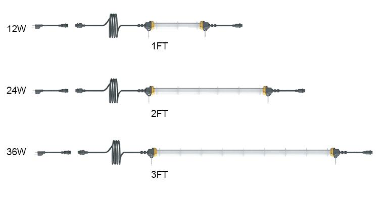LED String Work Lights-H5-10