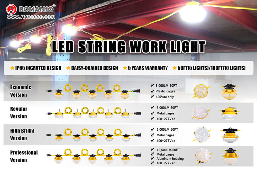 Why choose Romanso LED working string lights?