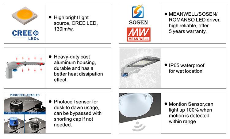 LED Street Light-RMS-L2013