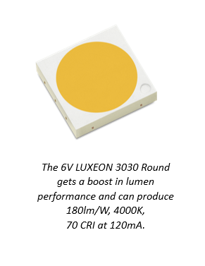 Lumileds Boosts LUXEON 3030 2D Round Performance For Leading Flux, Efficacy, And Drive Current