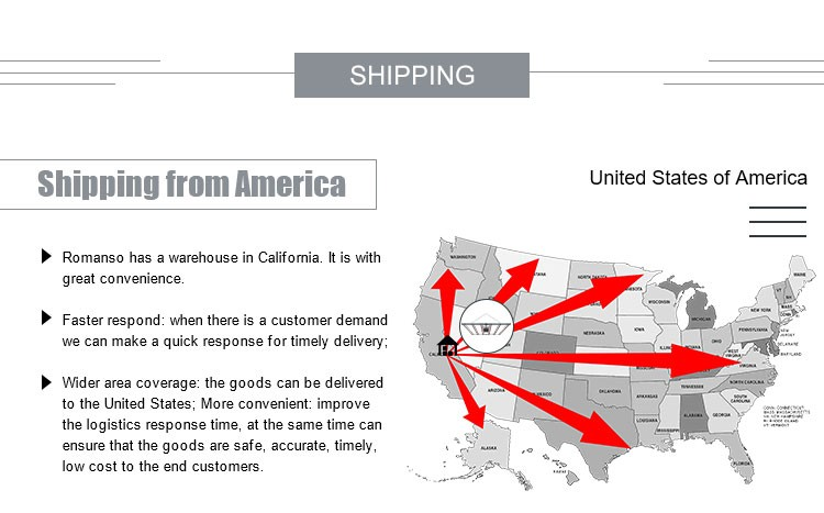 Plant Lights Can Be Shipped Directly From The U.S.